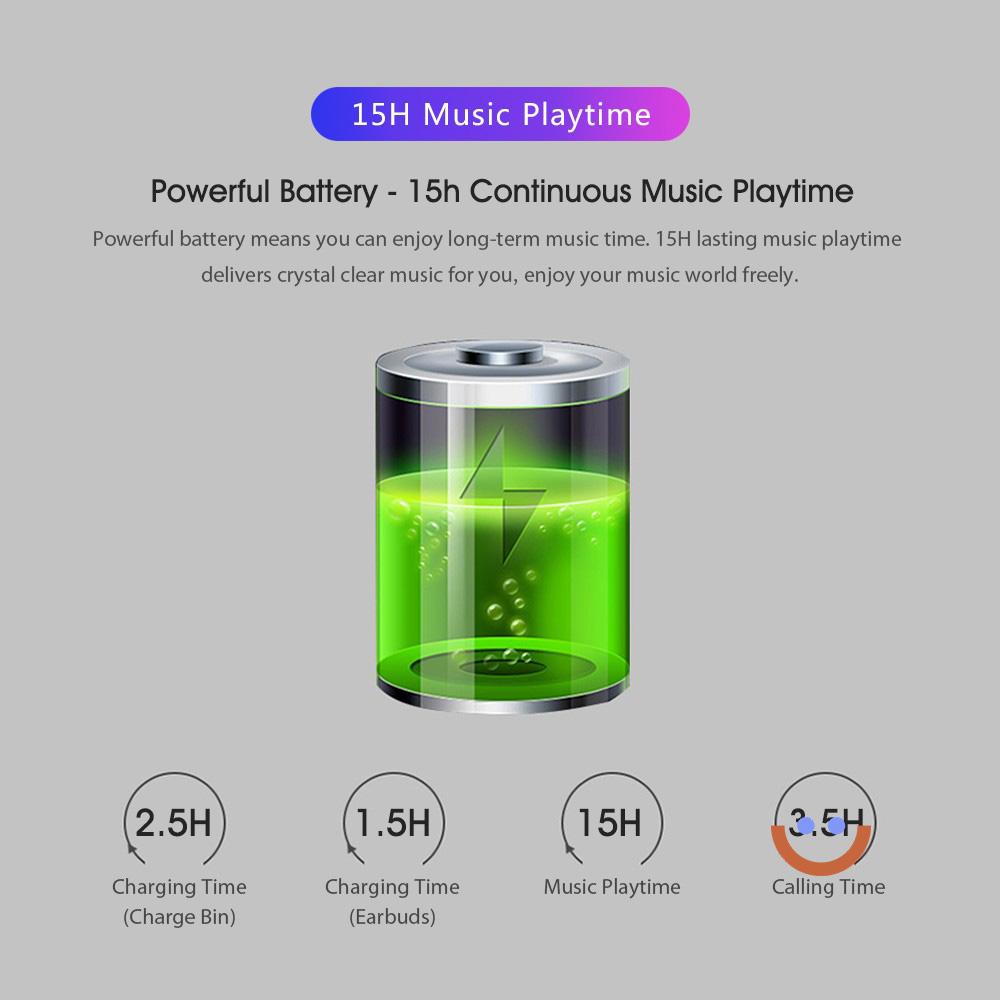 Xiaomi Haylou gt2 слушалки 15 часа музика